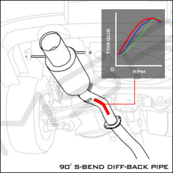 90ø S-Bend Diff-back Pipe